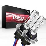 lampadine Xenon: prezzo,offerte e confronto prodotti