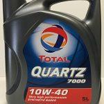 Olio motore Total 10w40: prezzo, offerte e opinioni