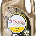 Olio motore Total 5w40: prezzo, offerte e opinioni
